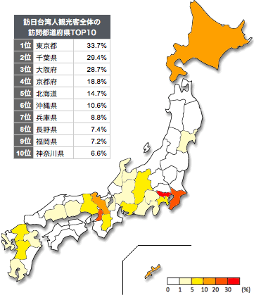 訪日台湾人観光客の都道府県別訪問率ヒートマップ