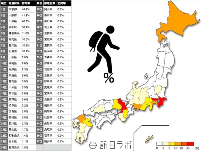 都道府県別 訪日外国人観光客訪問率ランキング&ヒートマップ