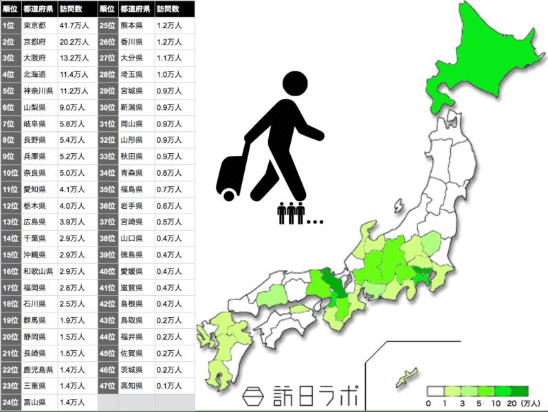 2016年3月の訪日外国人観光客注目の都道府県ランキング&ヒートマップ