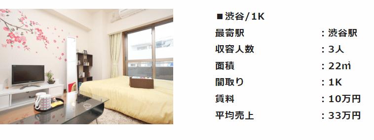 運用事例:YADOKARI