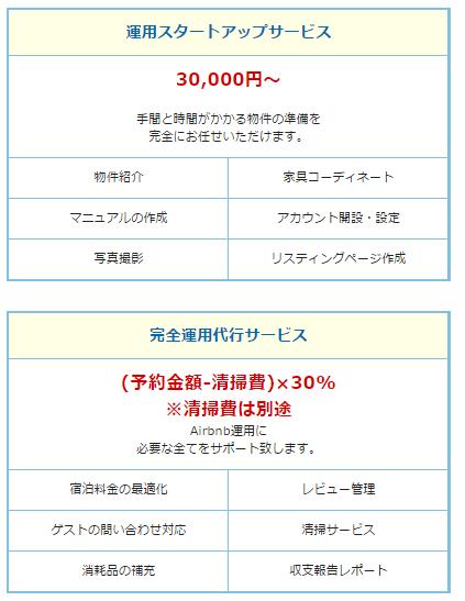 料金プラン:YADOKARI