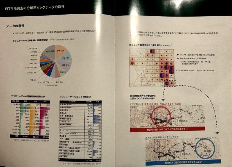 インバウンド観光BIG DATA分析