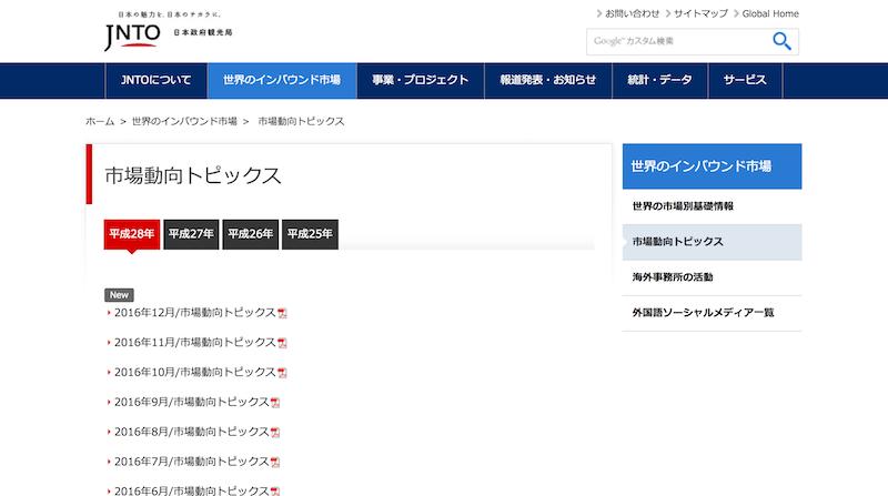 市場動向トピックス 日本政府観光局(JNTO)