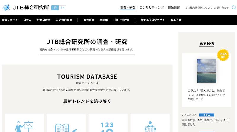 調査・研究 JTB総合研究所