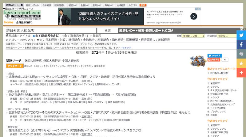 訪日外国人観光客:経済レポート一覧 Keizai report.com