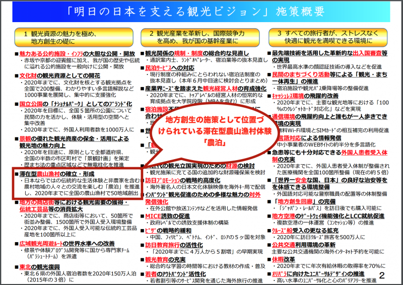 「明日の日本を支える観光ビジョン」施策概要:kantei.go.jpより引用