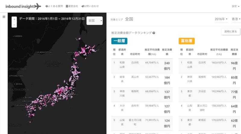 訪日香港人観光客の推定インバウンド消費額ランキング