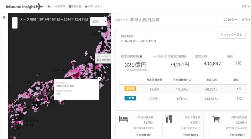 和歌山県白浜町の訪日香港人観光客によるインバウンド消費詳細