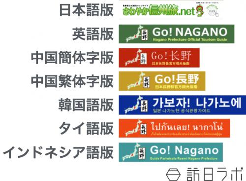 各外国語版でサイト名が変わっている