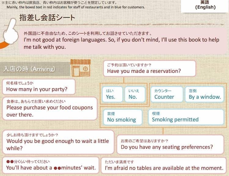EAT東京 多言語メニュー作成支援ウェブサイトより引用
