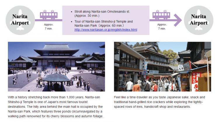 成田山新勝寺での日本文化体験ツアー:成田空港トランジット(乗り継ぎ)観光ルート例