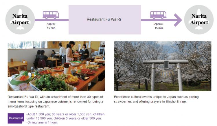 日本の郷土料理体験ツアーin芝山町:成田空港トランジット(乗り継ぎ)観光ルート例