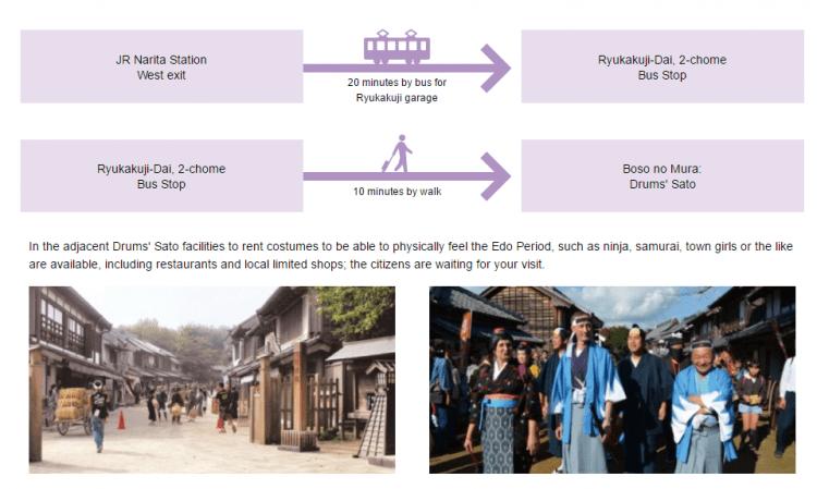 房総のむらで江戸時代を体験しよう:成田空港トランジット(乗り継ぎ)観光ルート例