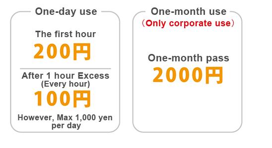 【福岡の外国人向け自転車レンタルサービス】シーサイドバイク 料金プラン