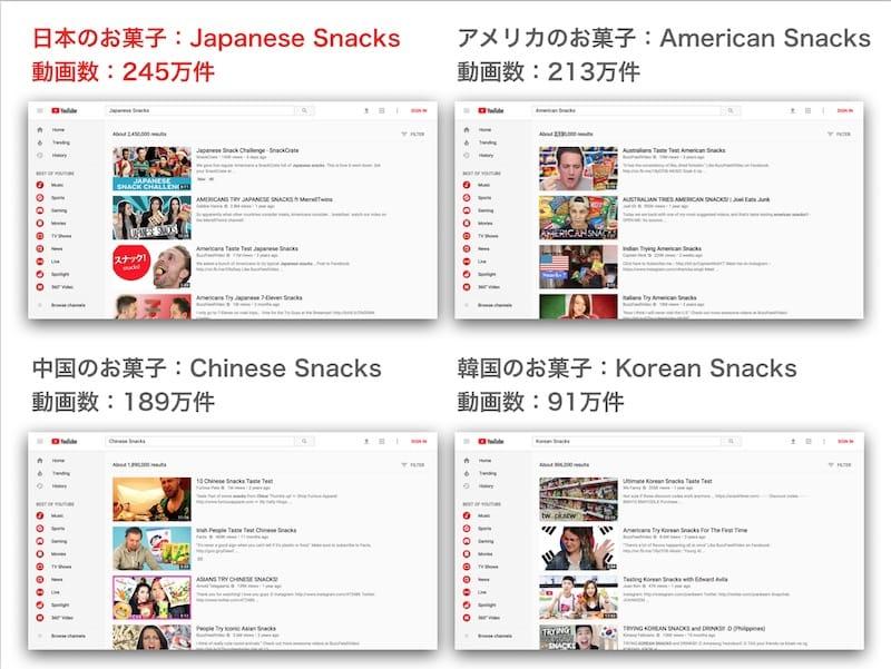検索結果にならぶサムネイル画像からも、日本のお菓子の評判の良さが伺える:Youtubeより