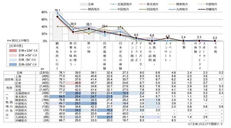 Baidu.jp プレスリリースより