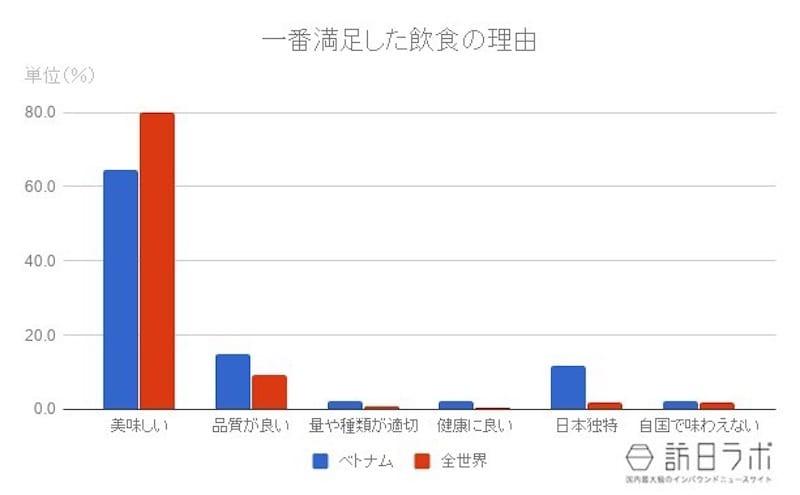 国土交通省観光庁「訪日外国人消費動向調査」平成29年度より
