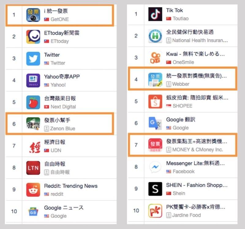 台湾のアプリ無料ダウンロードランキング(左がiOS、右がAndroid)
