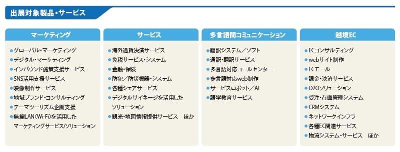 「グローバルビジネスWEEK」出展カテゴリー 公式サイトより