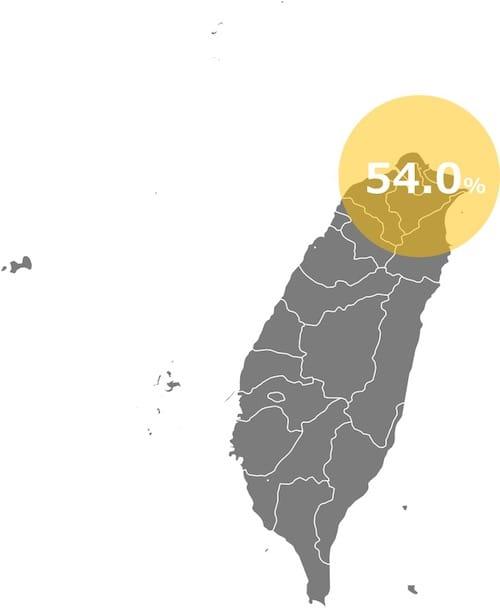台湾人の海外旅行経験者(北部の割合)