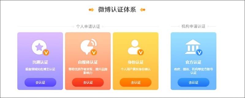 ▲オレンジ色の個人認証と青色の企業認証(Weibo公式サイトより)オレンジ色の認証はさらに「特定分野の専門家(インフルエンサー)」「自社媒体」「個人アカウント」に分類される