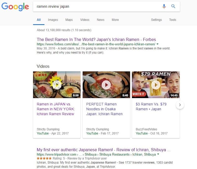Googleで(日本のラーメンの口コミ)で検索すると「一蘭」が出てくる