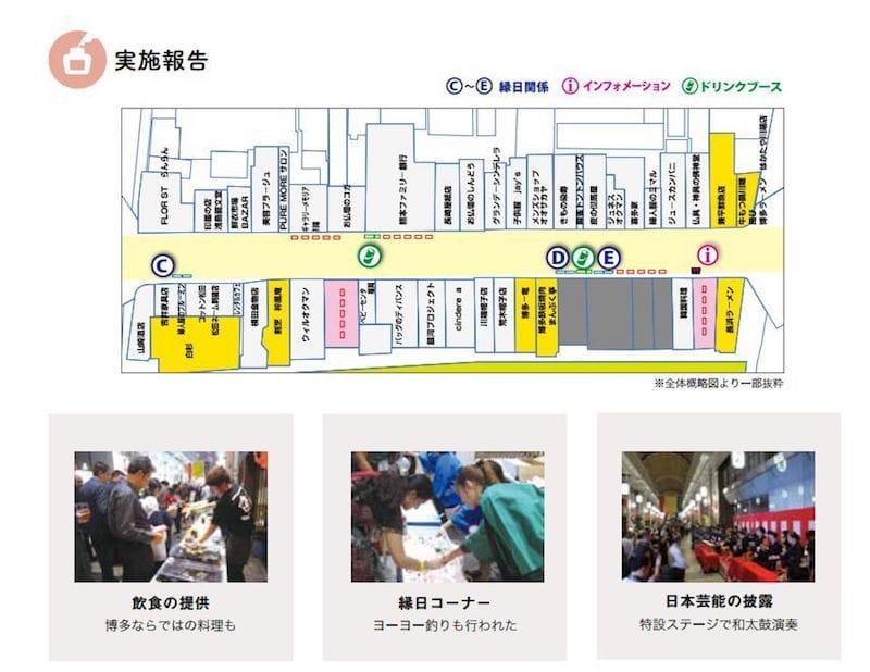 日本泌尿器科学会が主催で福岡市川端商店街を利用して実施されたイベント(ユニークベニューベストプラクティス集より引用)