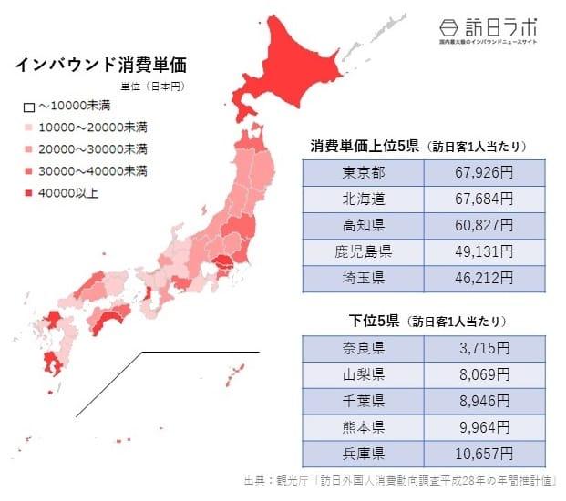 観光庁 訪日外国人消費動向調査(平成29年度)より訪日ラボ作成