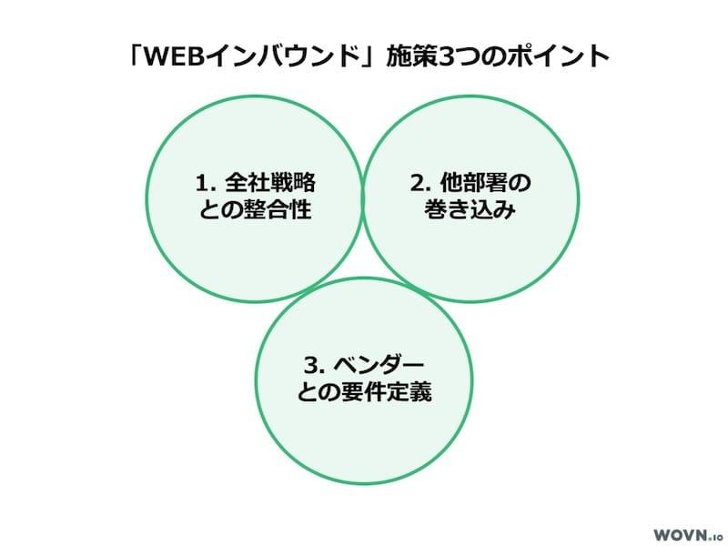 WEBインバウンド施策3つのポイント