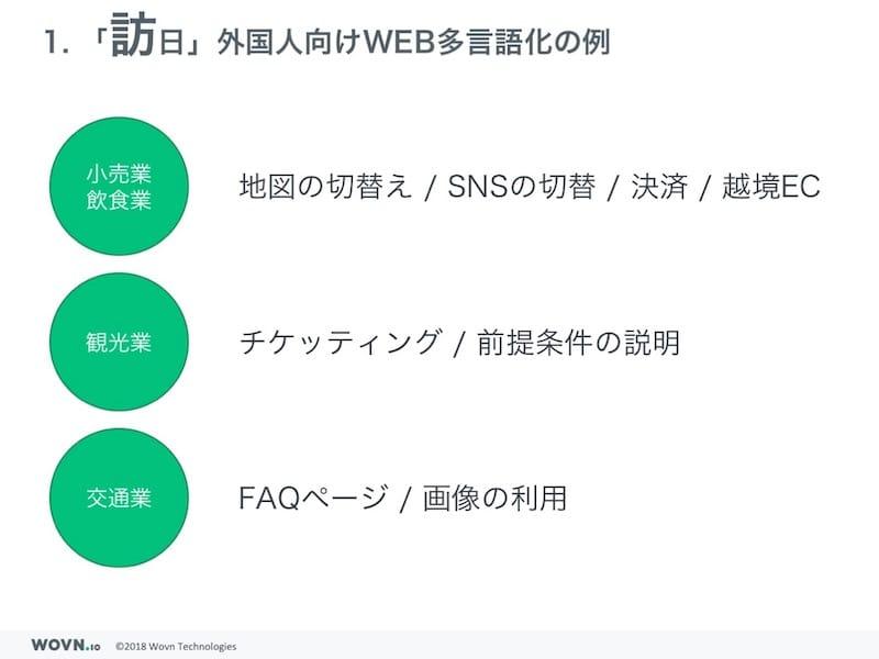 「訪日」外国人向けWEB多言語化の例