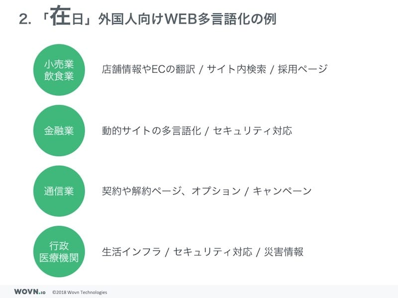 「在日」外国人向けWEB多言語化の例