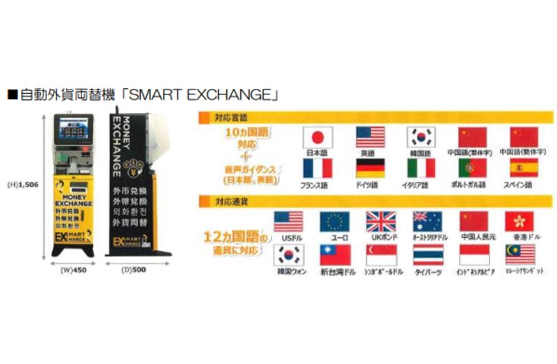 自動外貨両替機「SMART EXCHANGE」