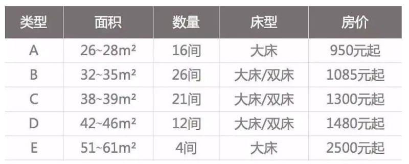 ▲中国深センのMUJI HOTELの料金表