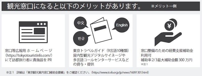 ▲「東京観光案内窓口」になるメリット