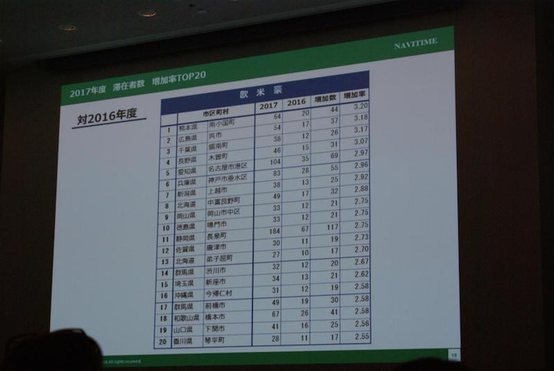 都道府県人気ランキング