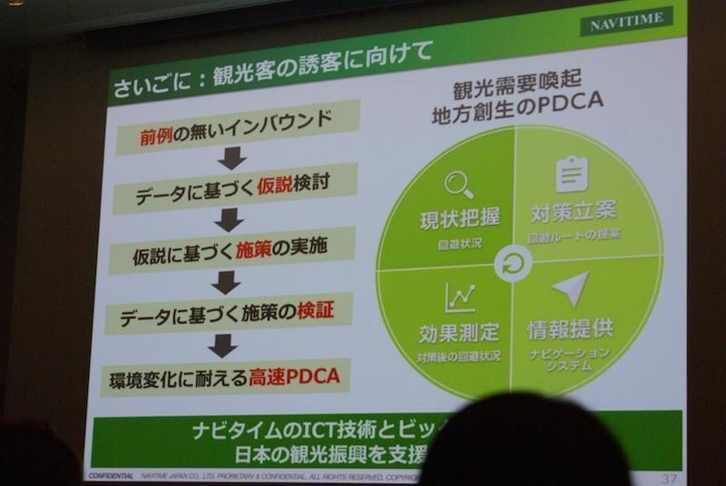インバウンド対策ではPDCAが重要