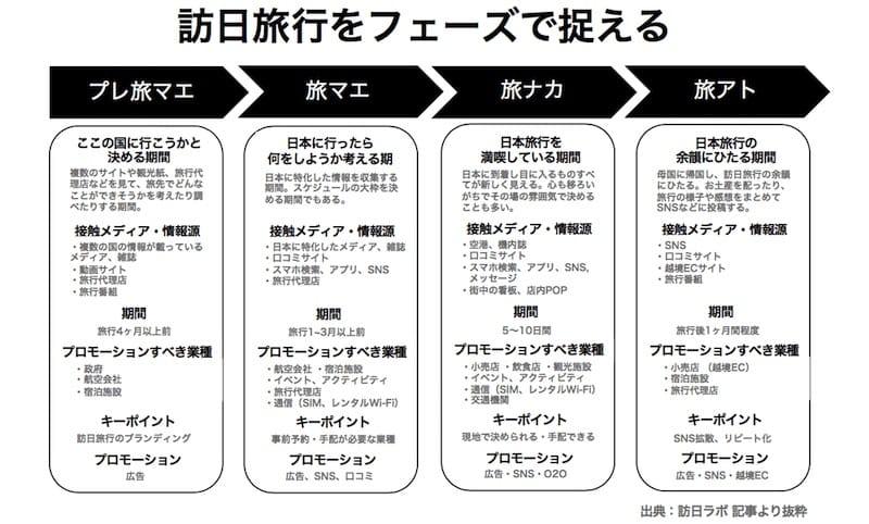 田熊のセミナー資料から抜粋1