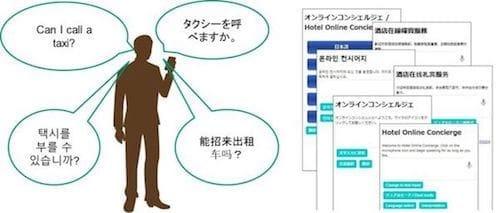 オンライン・コンシェルジェ - 株式会社R500M