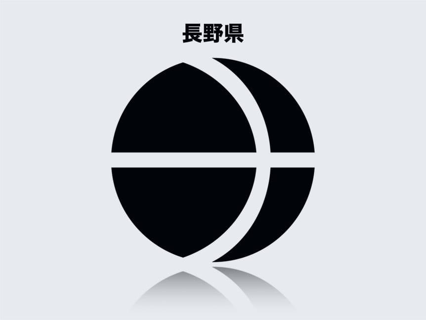 長野県のインバウンド需要