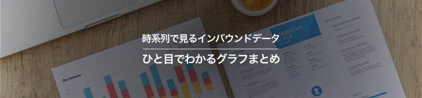 時系列・トレンドで見るインバウンドデータグラフ画像